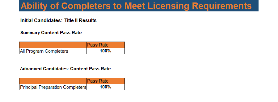 CAEP Ability to meet Licensing Requirements 2019 2