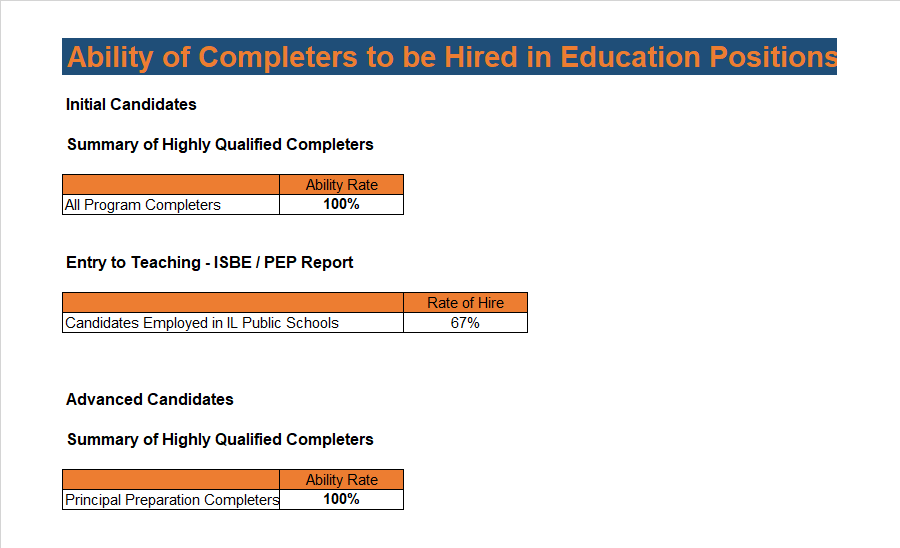 CAEP Ability to be hired 2019 2