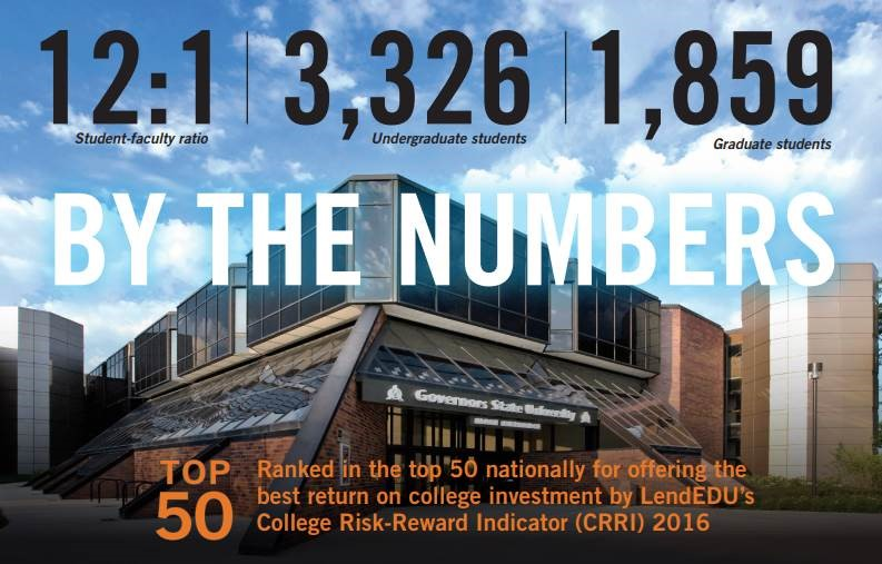 GSU By the Numbers